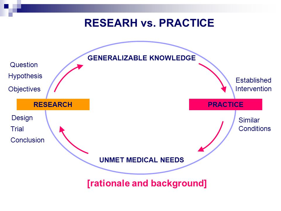 GENERALIZABLE KNOWLEDGE [rationale and background]